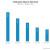 ¿Por qué está disminuyendo el alcance de la página de Facebook? Más competencia y limitada atención