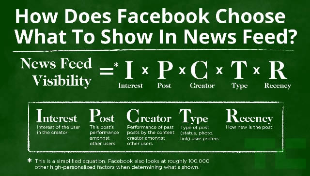 facebook-news-feed-edgerank-algorithm1