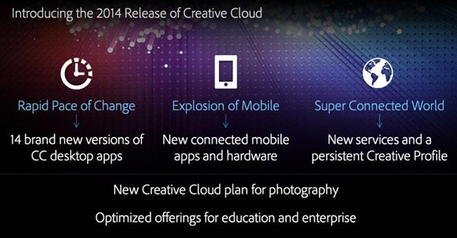 creative cloud nuevo