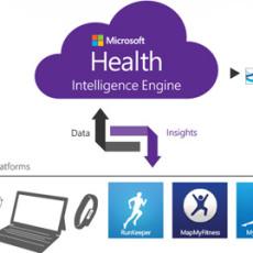 Microsoft Band y Microsoft Health, la apuesta de la empresa en los wearables y la salud