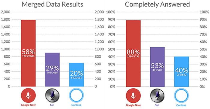 datos tabla