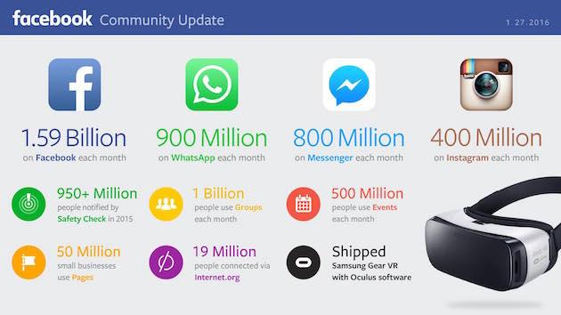 facebook usuarios nuevo